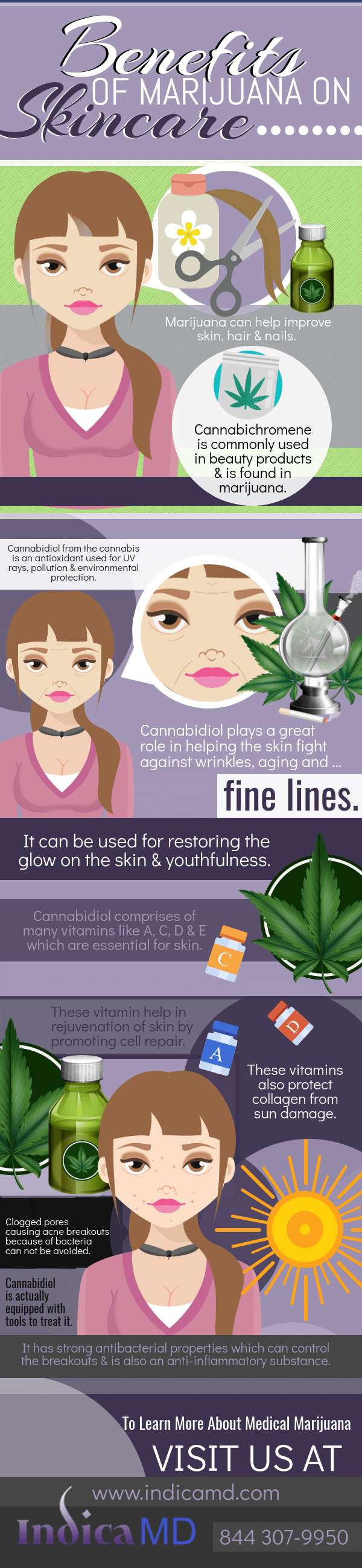 Benefits of Marijuana on Skincare