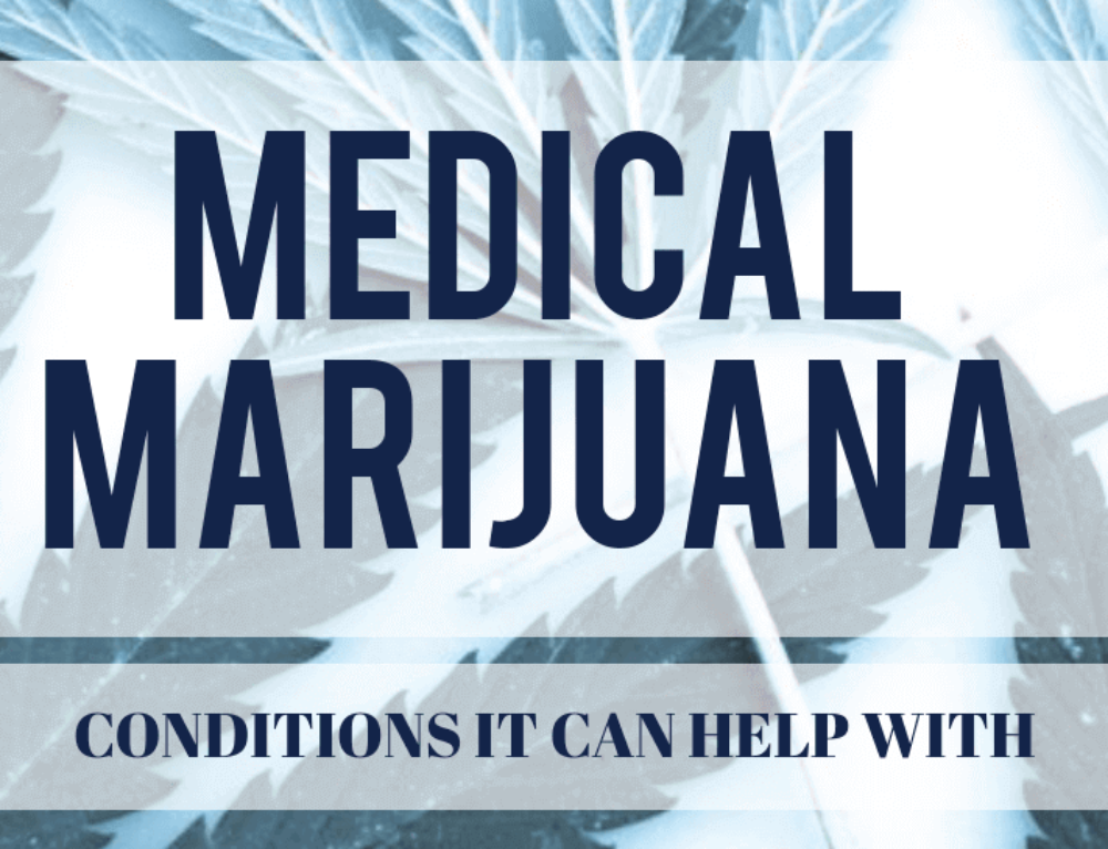 Medical Marijuana Conditions It Can Help With