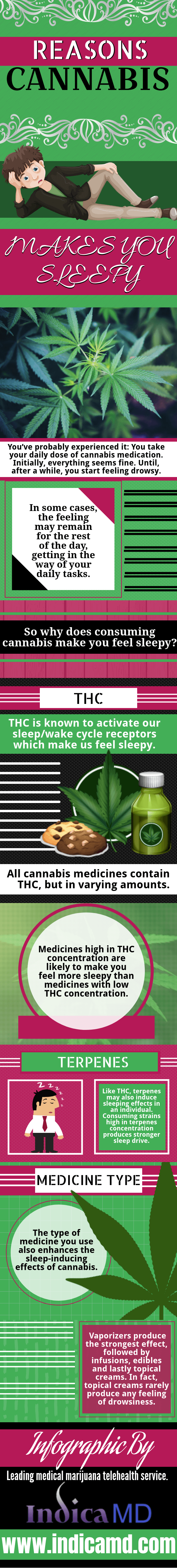 Reasons Cannabis Makes You Sleepy