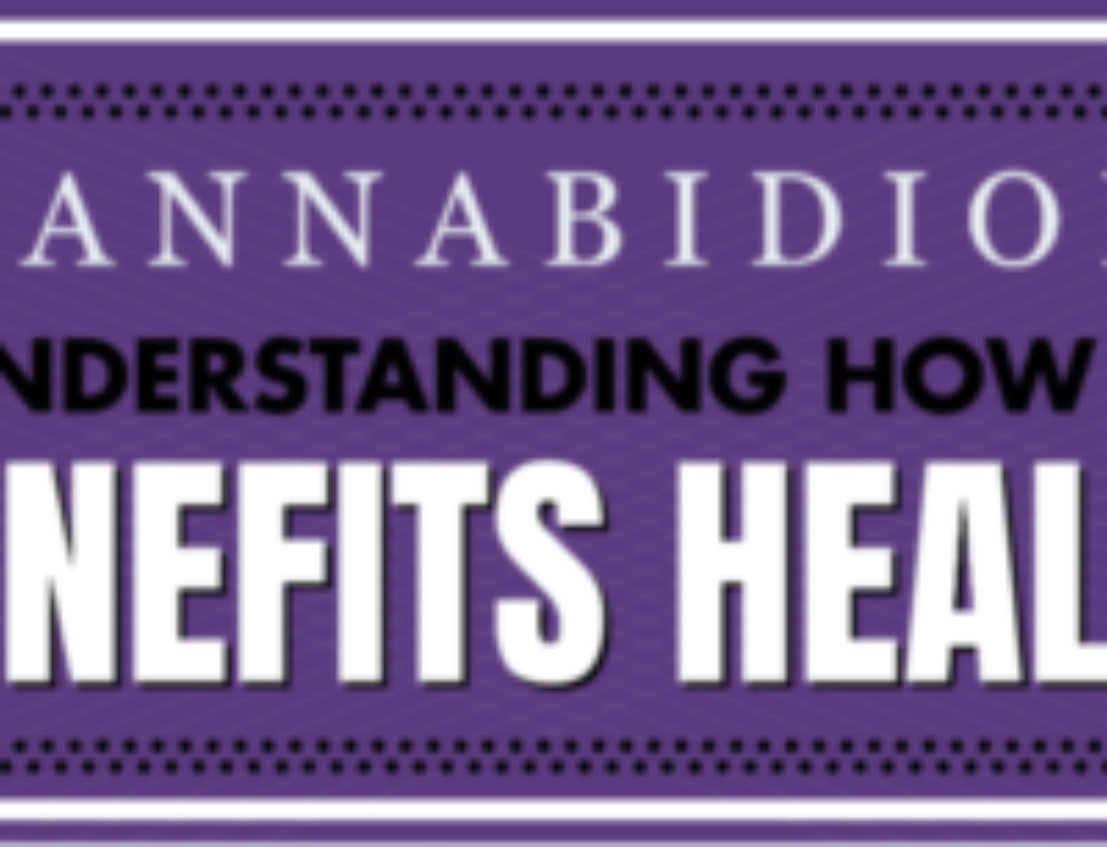 Understanding how cannabidiol benefits health