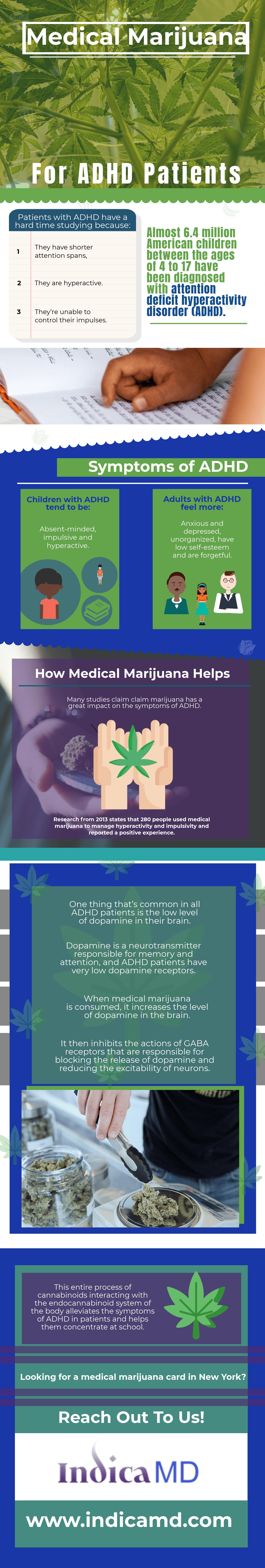 Medical Marijuana For ADHD Patients