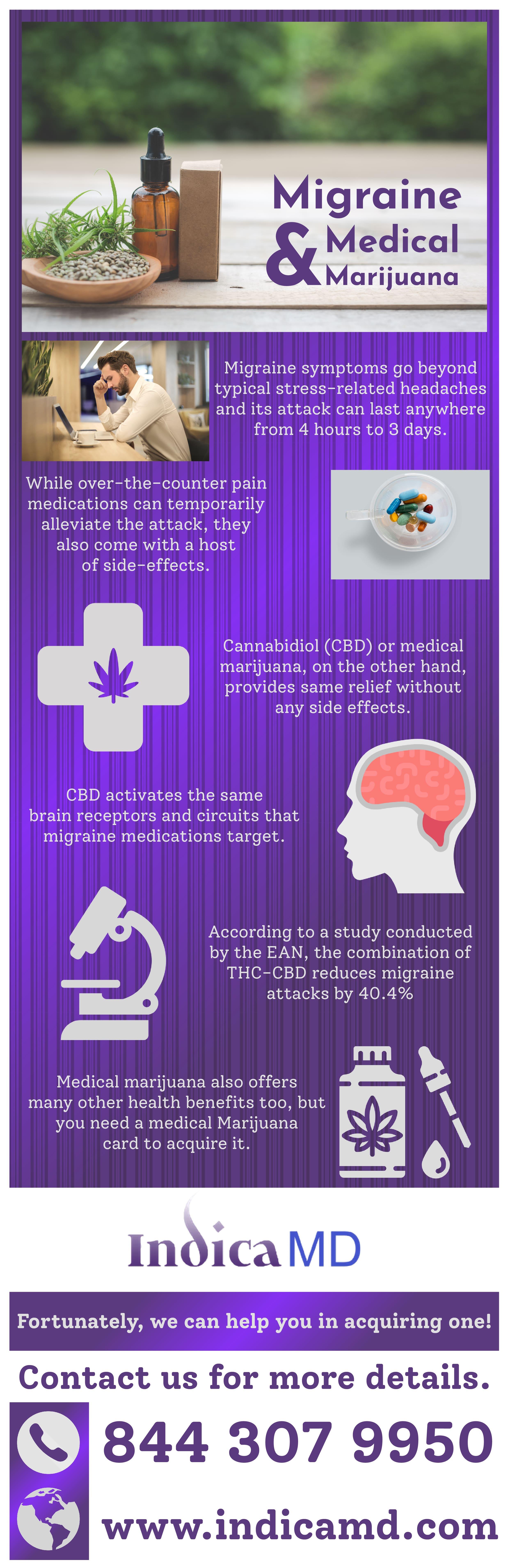 Migraine & Medical Marijuana
